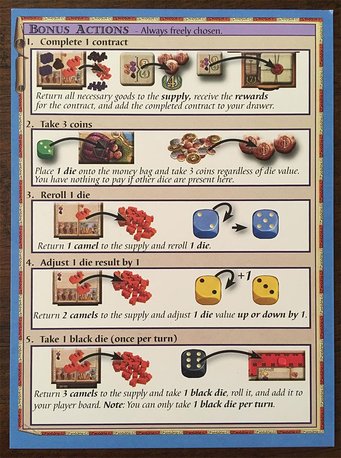 The Voyages of Marco Polo bonus actions