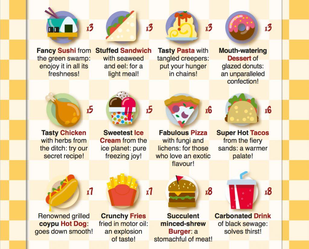 Fast Food Fear food chart