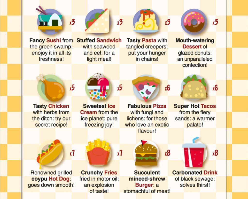 Fast Food Fear food chart