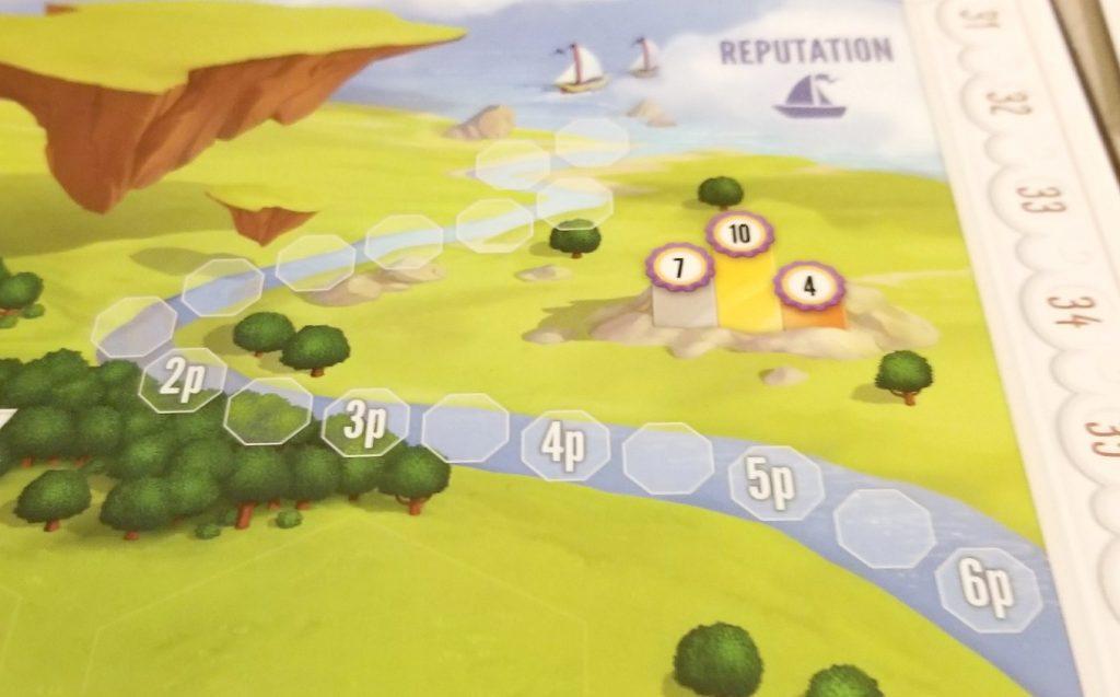 Charterstone reputation track