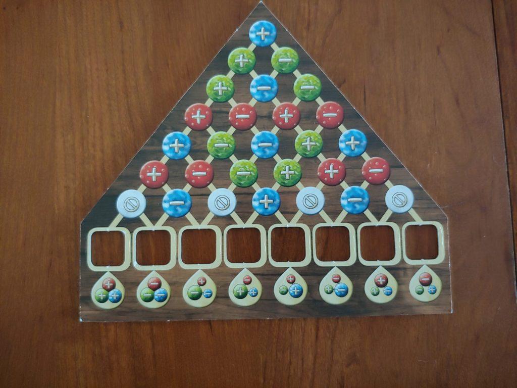 Alchemist chart